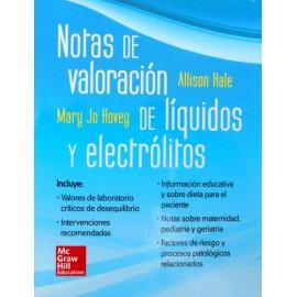Notas de valoración de líquidos y electrólitos
